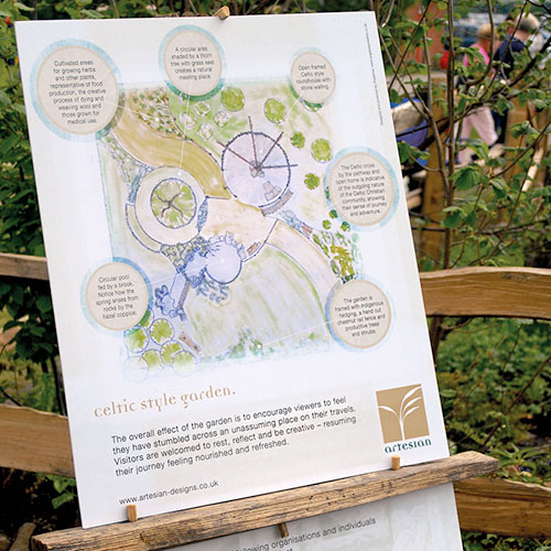 Garden information panel for RHS winning garden designer.